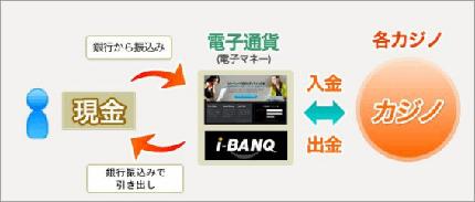 i-BANQ アイバンクのマニュアルはこちら